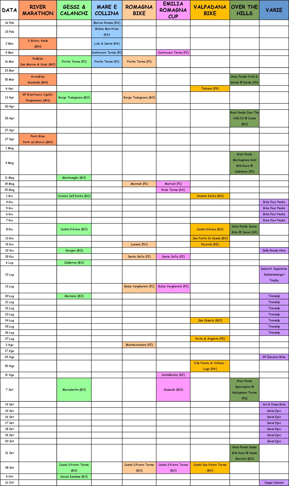 Calendario Gare 2014